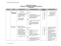 Rpt Pendidikan Jasmani Dan Kesihatan Tingkatan 3 Baik Rt Pjpk Tingkatan 5