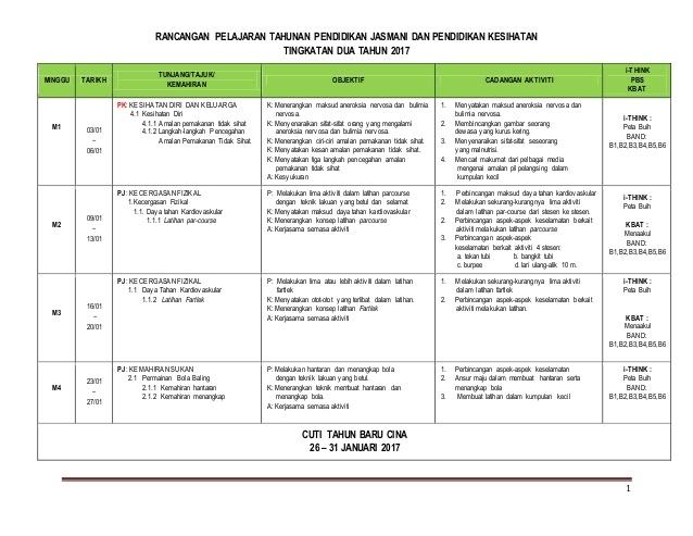Rpt Pendidikan Jasmani Dan Kesihatan Tingkatan 3 Baik T2 Rpt Pjpk 2017 Of Muat Turun Rpt Pendidikan Jasmani Dan Kesihatan Tingkatan 3 Yang Power Khas Untuk Para Ibubapa Cetakkan!