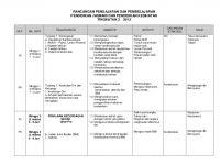 Rpt Pendidikan Jasmani Dan Kesihatan Tingkatan 3 Menarik 165319415 Rpt T3
