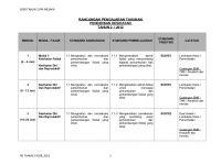 Rpt Pendidikan Jasmani Tahun 1 Bermanfaat 77087846 Rancangan Tahunan Pendidikan Kesihatan Tahun 2 Kssr 2012