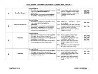 Rpt Pendidikan Jasmani Tahun 6 Bermanfaat Rpt Kssr Pj Tahun 3 Shared by Cikgu Jjjj