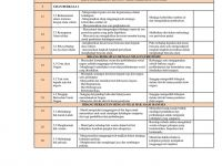 Rpt Pendidikan Moral Tahun 3 Menarik Rancangan Pengajaran Tahunan Pendidikan Moral Tingkatan 3 Pdf Flipbook