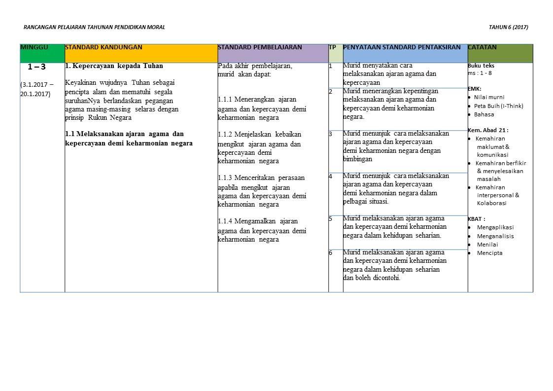 Rpt Pendidikan Moral Tahun 5 Bermanfaat Rpt Moral Tahun 6 Kssr 2017 Catatan Guru Besar Of Jom Dapatkan Rpt Pendidikan Moral Tahun 5 Yang Berguna Khas Untuk Ibubapa Lihat!