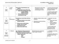 Rpt Pendidikan Moral Tahun 5 Hebat Rpt Update 2013 Y5