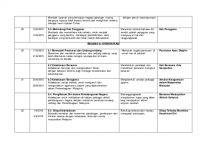Rpt Pendidikan Moral Tingkatan 4 Menarik Rancangan Pengajaran Tahunan Pendidikan Moral Tingkatan 1