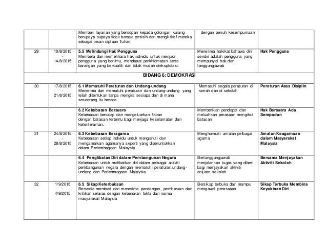 Rpt Pendidikan Moral Tingkatan 4 Menarik Rancangan Pengajaran Tahunan Pendidikan Moral Tingkatan 1 Of Download Rpt Pendidikan Moral Tingkatan 4 Yang Bernilai Khas Untuk Para Guru Download!