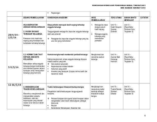 Rpt Pendidikan Moral Tingkatan 4 Penting Rpt Tingkatan 5 Pendidikan Moral Of Download Rpt Pendidikan Moral Tingkatan 4 Yang Bernilai Khas Untuk Para Guru Download!