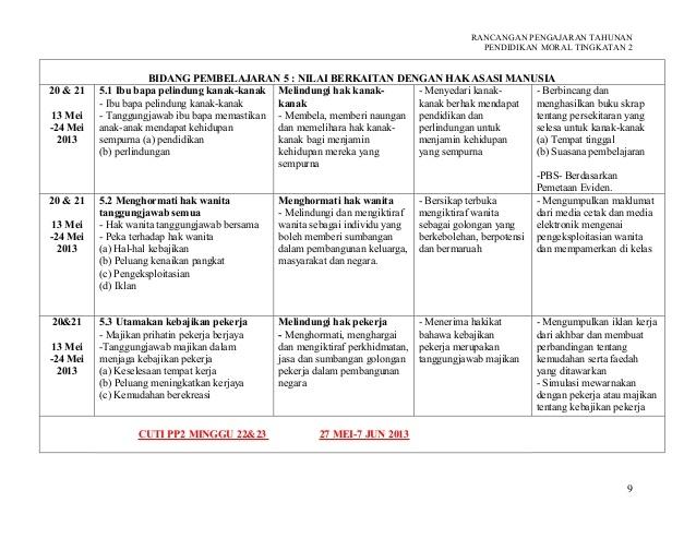 Rpt Pendidikan Moral Tingkatan 4 Terbaik Rpt Pend Moral Ting 2 2013 Of Download Rpt Pendidikan Moral Tingkatan 4 Yang Bernilai Khas Untuk Para Guru Download!
