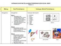 Rpt Pendidikan Seni Visual Tahun 4 Meletup Pendidikan Seni Visual Huraian Sukatan Pelajaran Pendidikan Seni