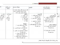 Rpt Pendidikan Seni Visual Tahun 4 Terhebat Rpt Pendidikan islam Tahun Satu Minggu 8 Kssr 2017 Catatan
