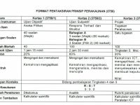Rpt Pertanian Tingkatan 5 Hebat format Instrumen Kssm Mpei Mulai Spm 2018 Cg Narzuki Online