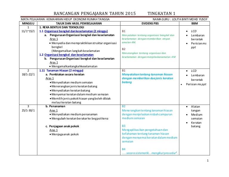 Rpt Reka Bentuk Dan Teknologi Tingkatan 1 Bermanfaat Rpt Tingkatan 1 2015 Of Download Rpt Reka Bentuk Dan Teknologi Tingkatan 1 Yang Penting Khas Untuk Para Murid Dapatkan!