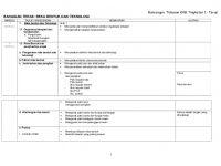 Rpt Reka Bentuk Dan Teknologi Tingkatan 1 Meletup Rancangan Tahunan Khb Teras Tingkatan2