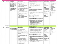 Rpt Reka Bentuk Dan Teknologi Tingkatan 3 Bermanfaat Rpt Psv Tingkatan 2 2018