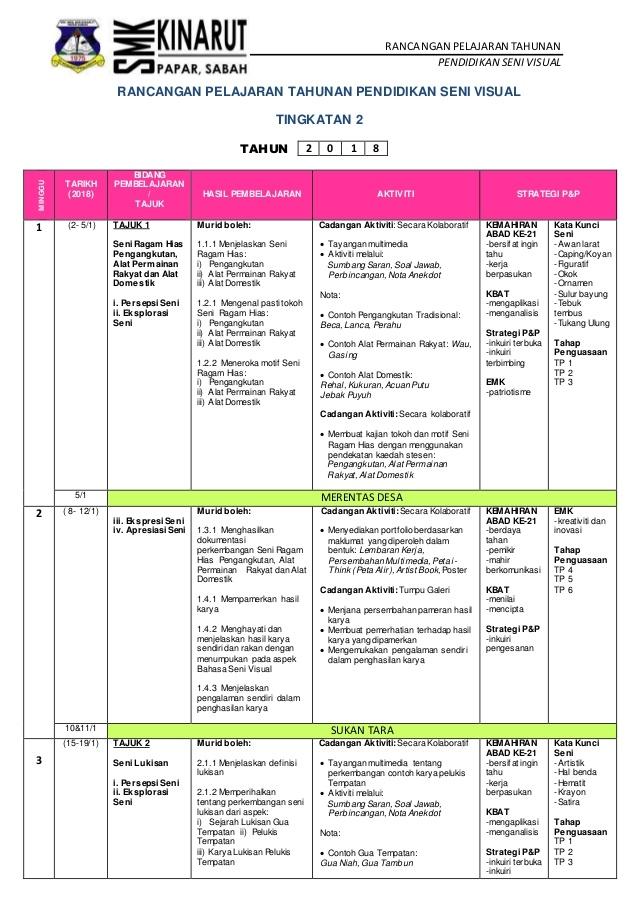 Rpt Reka Bentuk Dan Teknologi Tingkatan 3 Bermanfaat Rpt Psv Tingkatan 2 2018 Of Muat Turun Rpt Reka Bentuk Dan Teknologi Tingkatan 3 Yang Penting Khas Untuk Guru-guru Lihat!