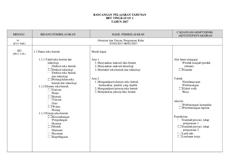 Rpt Reka Bentuk Dan Teknologi Tingkatan 3 Penting Rancangan Pelajaran Tahunan Rbt Of Muat Turun Rpt Reka Bentuk Dan Teknologi Tingkatan 3 Yang Penting Khas Untuk Guru-guru Lihat!