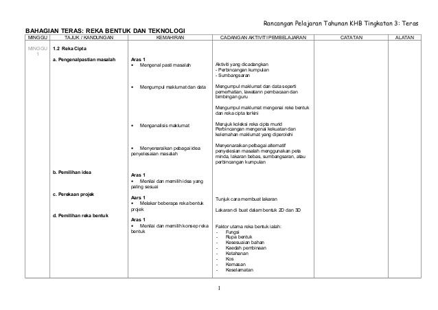 Rpt Reka Bentuk Dan Teknologi Tingkatan 3 Penting Rancangan Pengajaran Kh Teras Tingkatan 3 Of Muat Turun Rpt Reka Bentuk Dan Teknologi Tingkatan 3 Yang Penting Khas Untuk Guru-guru Lihat!