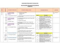 Rpt Reka Bentuk Teknologi Tahun 4 Bernilai Rpt Rbt Tingkatan 2 2018