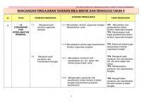 Rpt Reka Bentuk Teknologi Tahun 4 Meletup 2014 Rancangan Tahunan Reka Bentuk Dan Teknologi Tahun 4