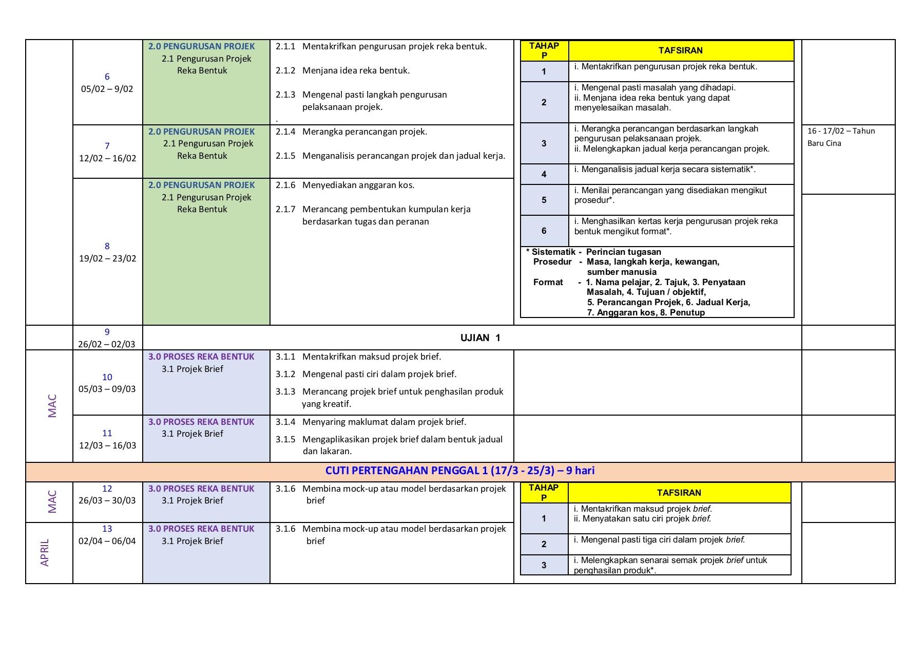 Rpt Reka Bentuk Teknologi Tahun 4 Power Rpt Rbt Ting 1 2018 Pages 1 7 Text Version Anyflip Of Jom Dapatkan Rpt Reka Bentuk Teknologi Tahun 4 Yang Bermanfaat Khas Untuk Para Guru Lihat!