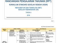 Rpt Reka Bentuk Teknologi Tahun 5 Menarik Rpt Rbt T5