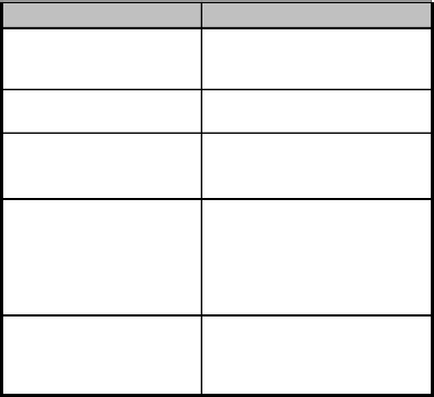 Rpt Reka Cipta Tingkatan 4 Terhebat Bank soalan Perdagangan Tingkatan 4 Pdf Document Of Download Rpt Reka Cipta Tingkatan 4 Yang Penting Khas Untuk Para Murid Muat Turun!