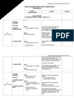 Rpt Reka Cipta Tingkatan 5 Terhebat Rancangan Pengajaran Reka Cipta Tingkatan 4 Of Jom Dapatkan Rpt Reka Cipta Tingkatan 5 Yang Berguna Khas Untuk Para Murid Download!