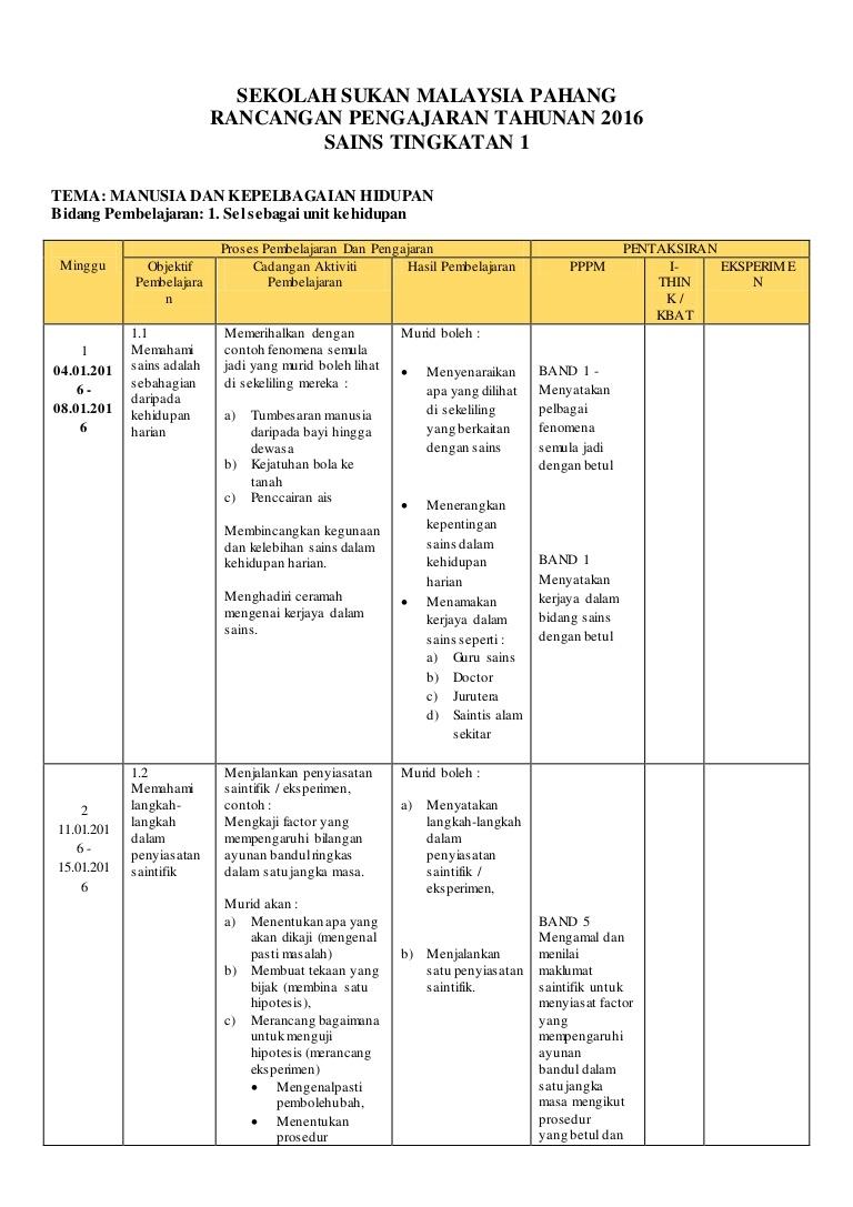 Rpt Sains Sukan Tingkatan 4 Bernilai Rpt Sains T1 1 Of Jom Dapatkan Rpt Sains Sukan Tingkatan 4 Yang Terhebat Khas Untuk Guru-guru Dapatkan!