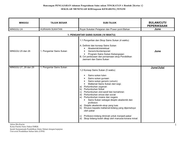 Rpt Sains Sukan Tingkatan 4 Meletup Rpt form Lower 6 K1 Of Jom Dapatkan Rpt Sains Sukan Tingkatan 4 Yang Terhebat Khas Untuk Guru-guru Dapatkan!