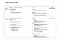 Rpt Sains Sukan Tingkatan 5 Menarik Rt Sp Sc T5 2014