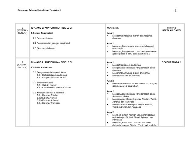 Rpt Sains Sukan Tingkatan 5 Menarik Rt Sp Sc T5 2014 Of Dapatkan Rpt Sains Sukan Tingkatan 5 Yang Bernilai Khas Untuk Para Guru Download!