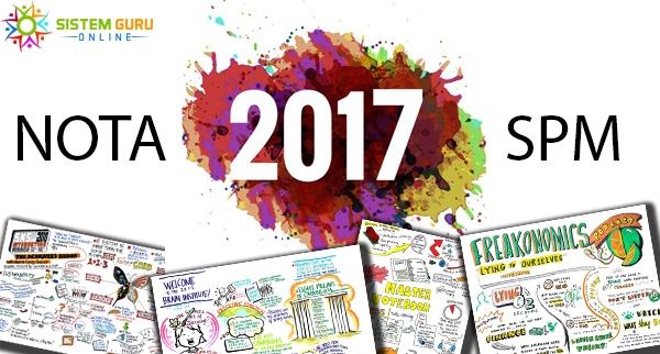 Rpt Sains Sukan Tingkatan 5 Terhebat Nota Spm 2017 Subjek Sains Sukan Edisi Khas Of Dapatkan Rpt Sains Sukan Tingkatan 5 Yang Bernilai Khas Untuk Para Guru Download!