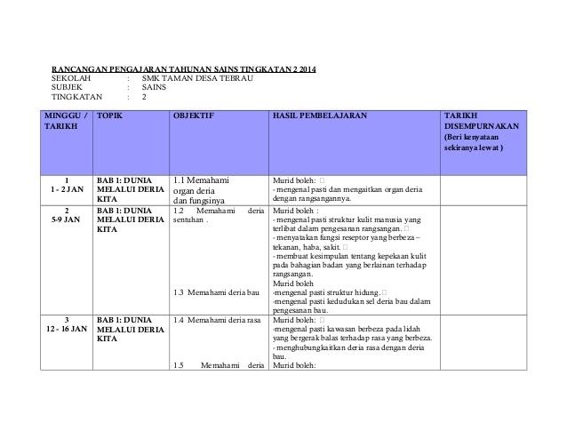 Rpt Sains Tingkatan 2 Berguna Rpt Sains F2 2014 Of Download Rpt Sains Tingkatan 2 Yang Bernilai Khas Untuk Murid Cetakkan!