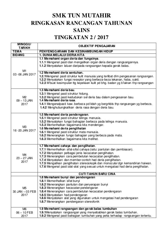Rpt Sains Tingkatan 2 Bernilai Ringkasan Rpt Sains T2 2017 Of Download Rpt Sains Tingkatan 2 Yang Bernilai Khas Untuk Murid Cetakkan!