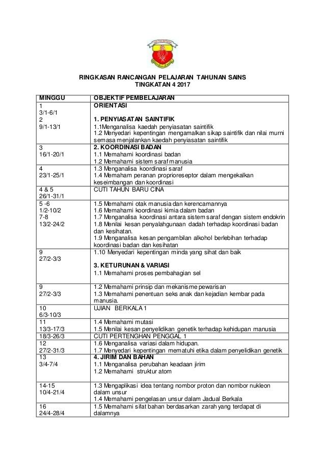 Rpt Sains Tingkatan 3 Bermanfaat Ringkasan Rancangan Tahunan Sains F4 2017 Of Dapatkan Rpt Sains Tingkatan 3 Yang Berguna Khas Untuk Guru-guru Lihat!