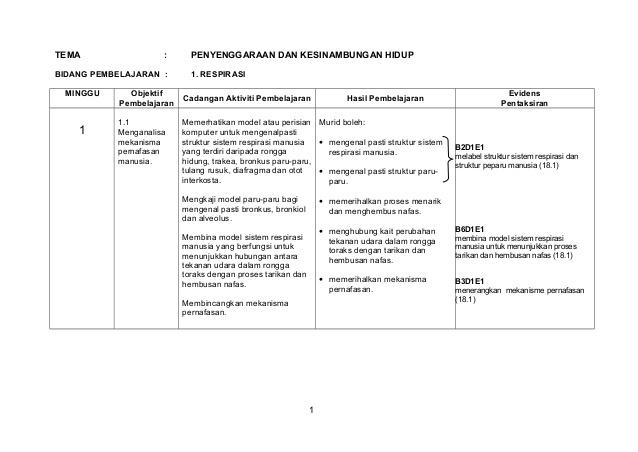 rpt sains tingkatan 3 1 tema penyenggaraan dan kesinambungan hidup bidang pembelajaran 1 respirasi minggu objektif pembelajaran