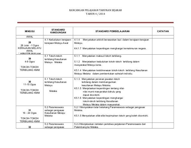Rpt Sejarah Tahun 4 Baik Rancangan Pengajaran Tahunan Sejarah Tahun 4 2014 Selangor Of Muat Turun Rpt Sejarah Tahun 4 Yang Terhebat Khas Untuk Para Murid Perolehi!