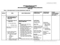 Rpt Sejarah Tingkatan 2 Berguna Rancangan Tahunan Sejarah Tingkatan 3 2012