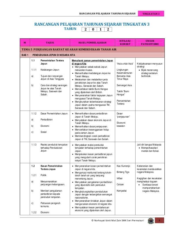 Rpt Sejarah Tingkatan 2 Berguna Rpt Sejarah Ting 3 2013 Of Muat Turun Rpt Sejarah Tingkatan 2 Yang Penting Khas Untuk Para Guru Lihat!
