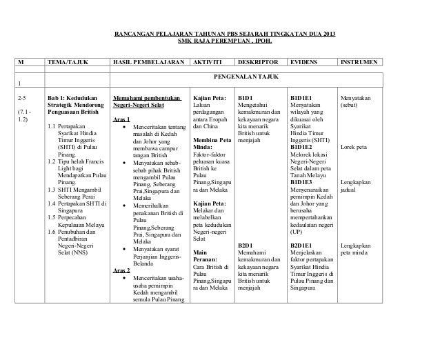Rpt Sejarah Tingkatan 2 Menarik Rpt Pbs Sej T 2 2013 Pbs Of Muat Turun Rpt Sejarah Tingkatan 2 Yang Penting Khas Untuk Para Guru Lihat!