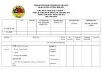 Rpt Sejarah Tingkatan 2 Penting Rancangan Pengajaran Tahunan Bahasa Malaysia Ting 2 2015