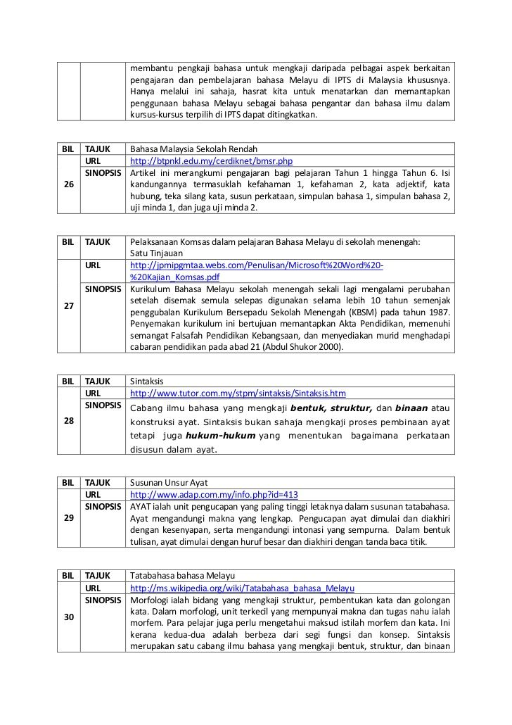 Teka Silang Kata Bahasa Melayu Simpulan Bahasa Power 50 Katalog Alamat Internet Berkaitan Bahasa Melayu