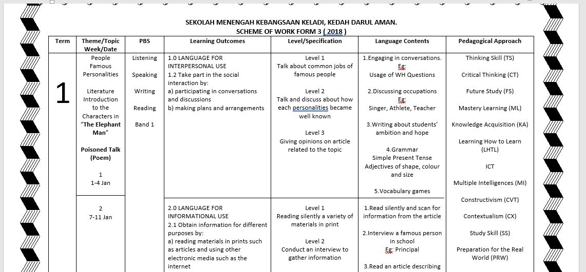 scheme of work english form 3 2018 rpt bahasa inggeris tingkatan 3 2018
