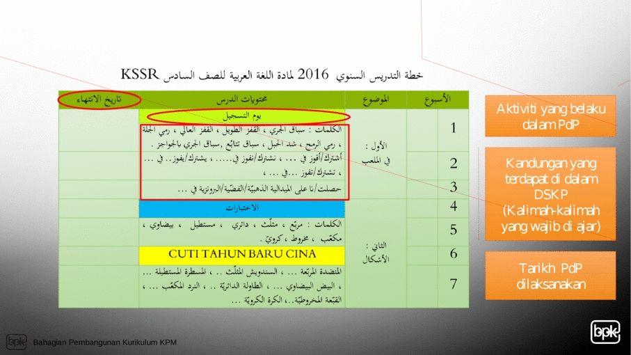 Download Dskp Bahasa Arab Tahun 1 Baik Kumpulan Dskp Bahasa Arab Tahun 6 Yang Dapat Di Muat Turun Dengan