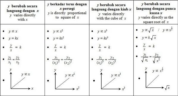 Download Dskp Matematik Tingkatan 5 Hebat Himpunan Latihan Matematik Tingkatan 4 Yang Penting Khas Untuk Guru