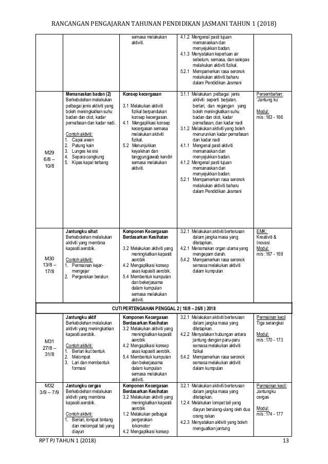 13 rancangan pengajaran tahunan pendidikan jasmani tahun 1