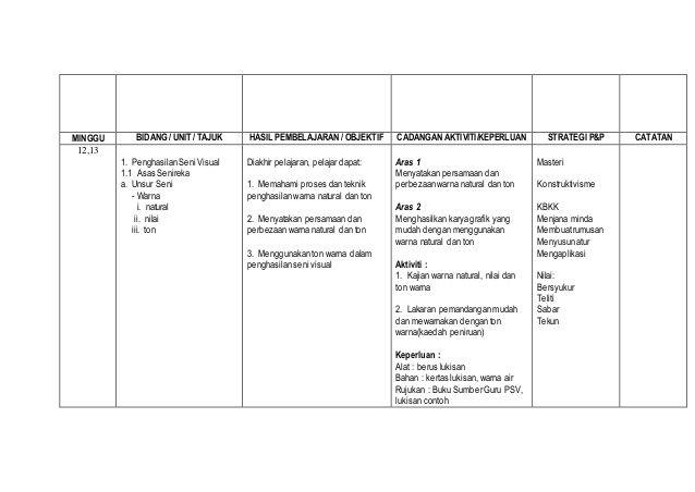 Download Dskp Pendidikan Seni Visual Tahun 2 Bermanfaat Dapatkan Rpt Pendidikan Seni Visual Tingkatan 1 Yang Berguna Khas