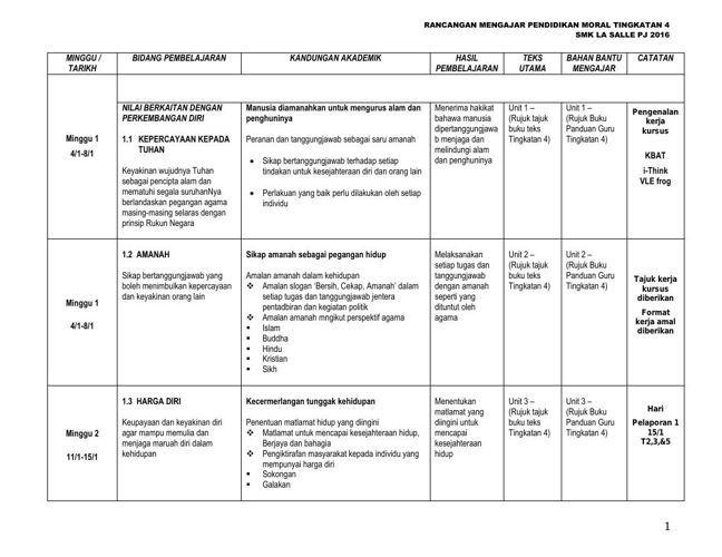 Download Dskp Reka Bentuk Dan Teknologi Tingkatan 2 Bermanfaat Himpunan Rpt Reka Bentuk Dan Teknologi Tingkatan 2 Yang Dapat Di