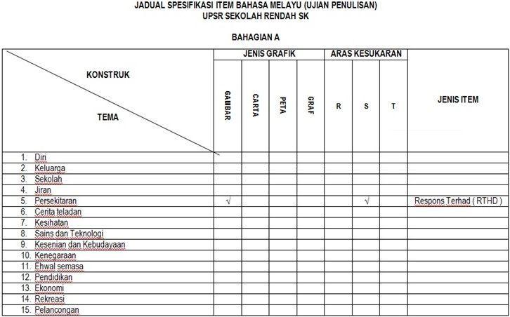 Koleksi Teka Silang Kata Sains Terbaik Himpunan Contoh Teka Silang Kata Bahasa Melayu Sekolah Rendah Yang