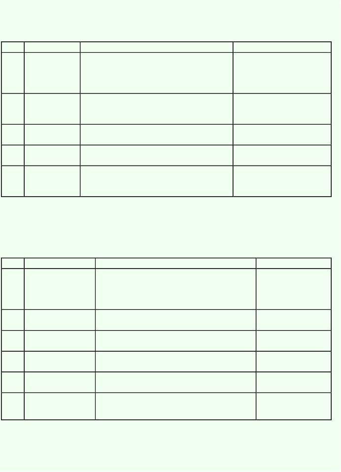 kuiz matematik tahun 1 power carta gantt aktiviti sains tahun 1 6 pdf document of senarai